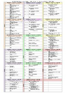 令和元年 7月 行事予定表 – 全単会 月MS早見表のサムネイル